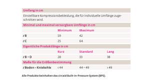 Tabelle-circaid-juxtacures